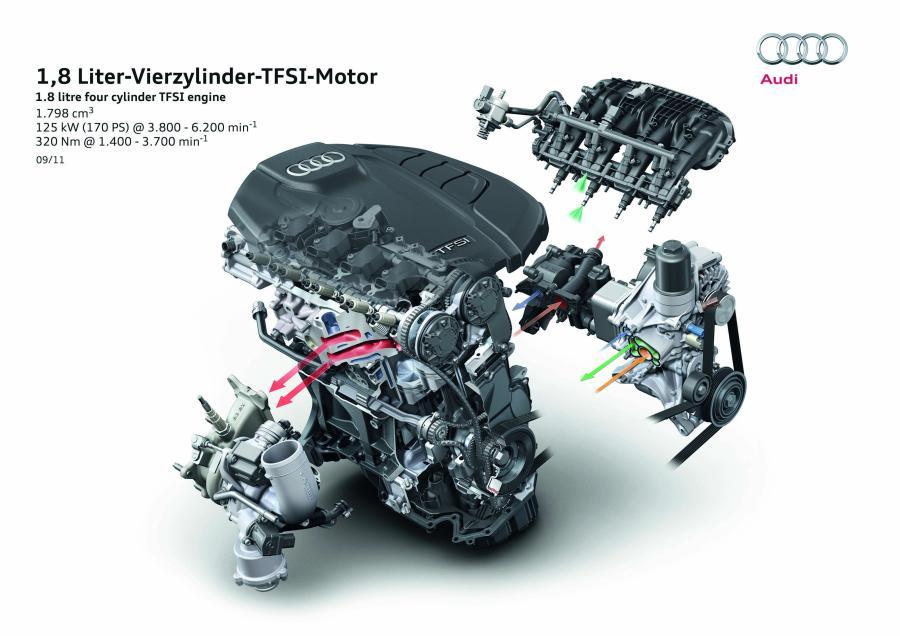 [Benzin] Details 1.8TFSI Motor mit MPI/FSI-Technik im ...