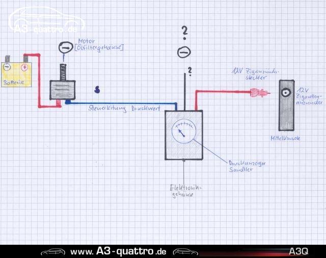 Öldruck messen beim VR6 3.2 Motor / Thematik, Workshop ...