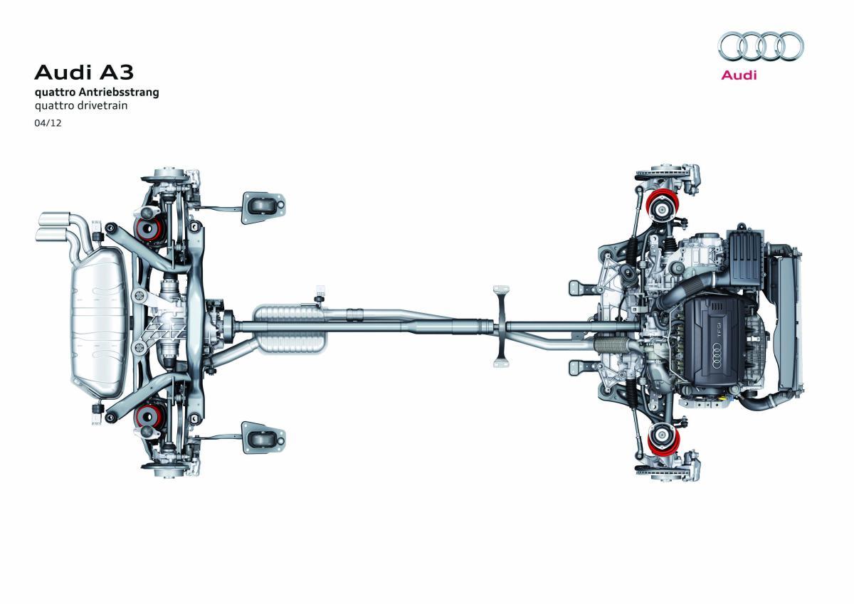 Chassis  U0026 Suspension Tweaking - Audi A3  U0026 Tt Parts Using On Mk Vii Golf  Gti  R - Golfmk7